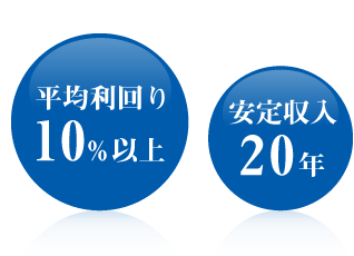 平均利回り10%以上、安定収入20年