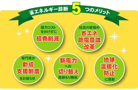 省エネルギー診断5つのメリット